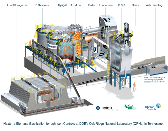Nexterra to Supply Gasification System to Major U.S. Laboratory