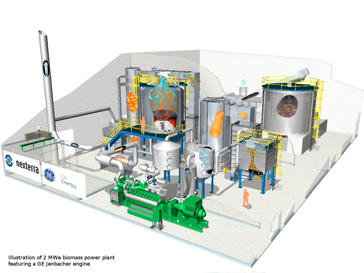 biomass power generation 11-305104 - biomass power plant managers manage operations at biomass  power generation facilities direct work activities at plant, including supervision of .